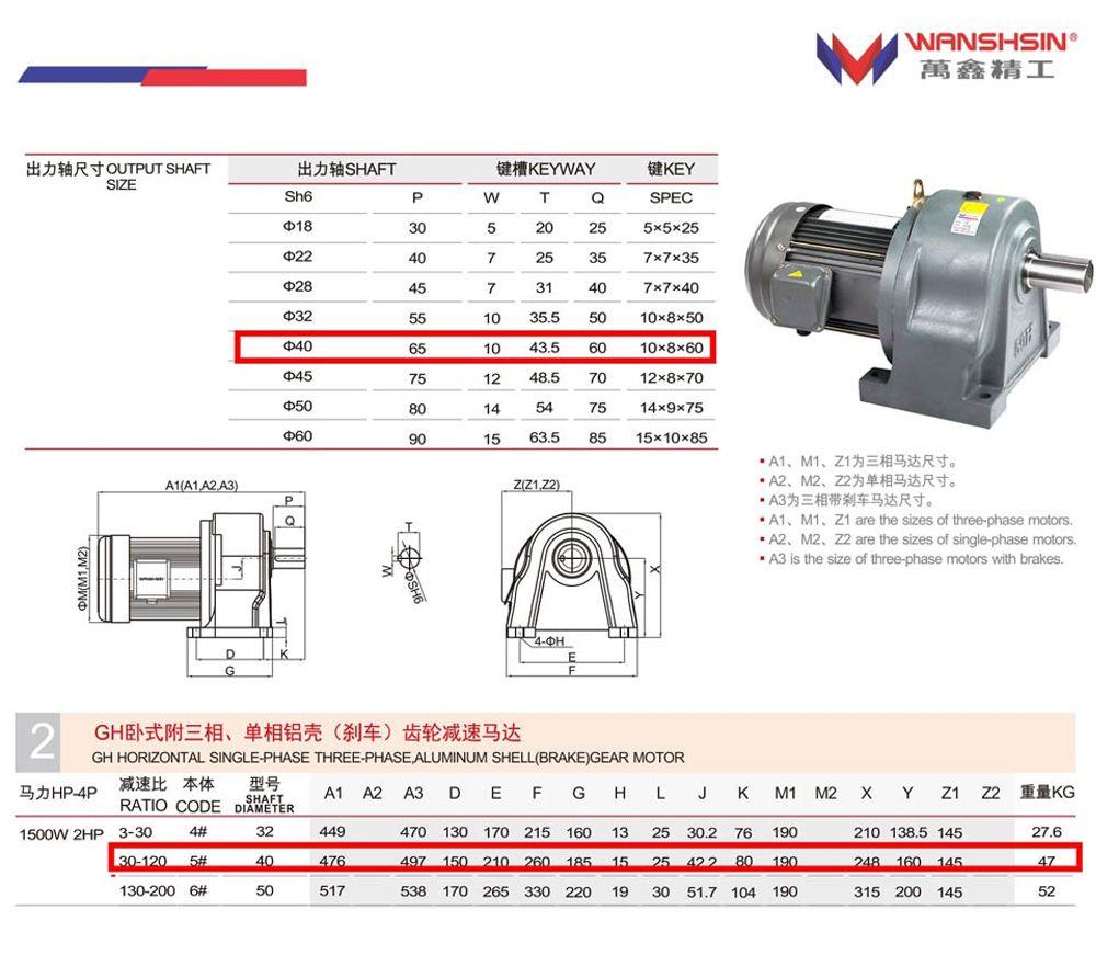 Động cơ giảm tốc Wanshsin chân đế 1.5kw 1/80