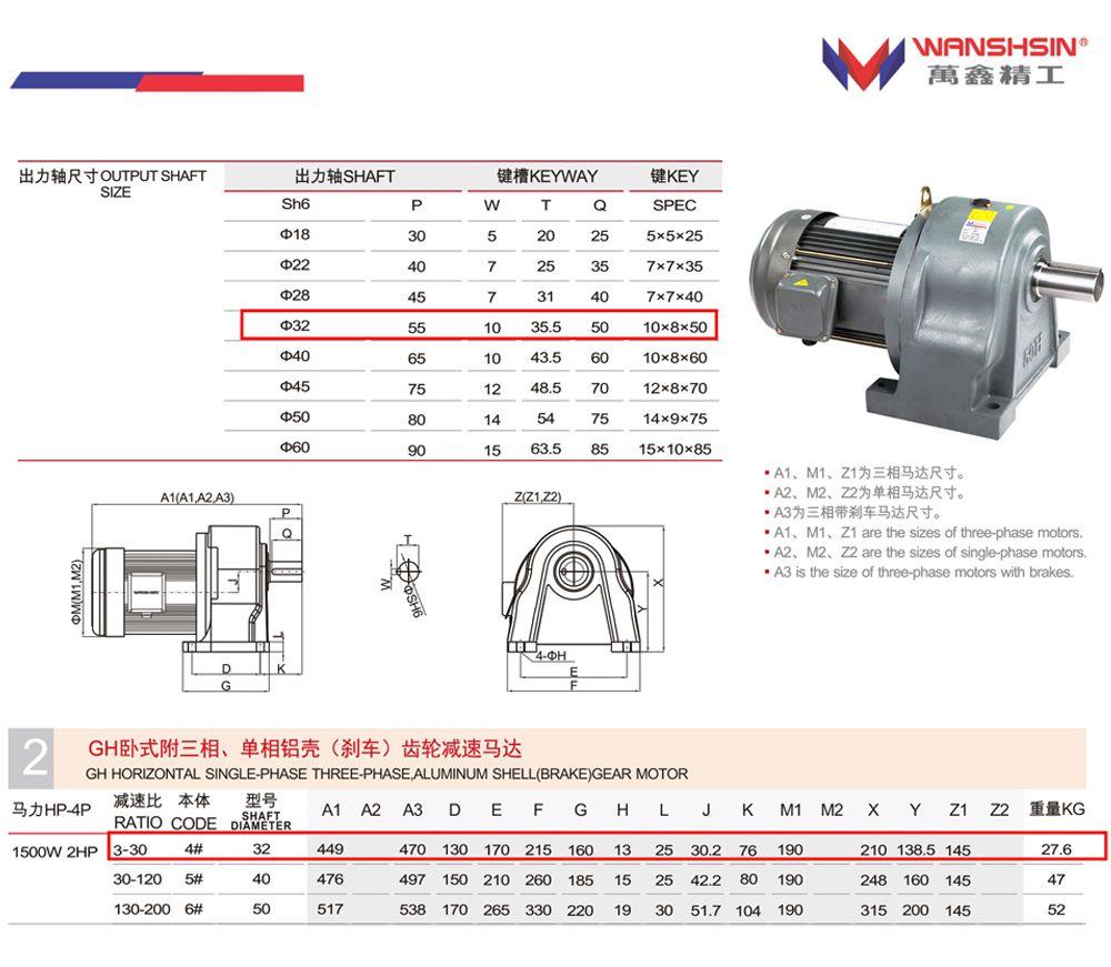 Động cơ giảm tốc Wanshsin chân đế 1.5kw 1/30