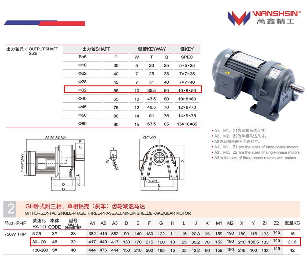 Motor giảm tốc Wanshsin chân đế 0.75kw 1/30