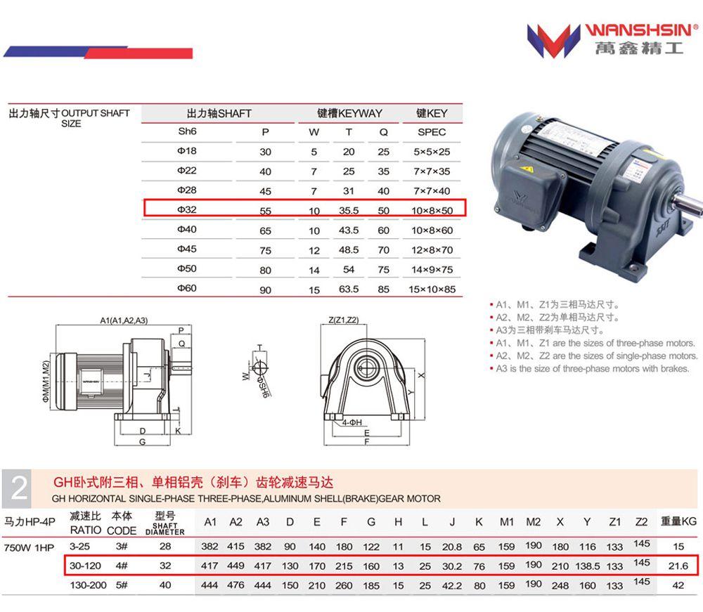 Động cơ giảm tốc Wanshsin chân đế 0.75kw 1/40