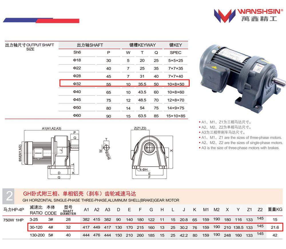 Động cơ giảm tốc Wanshsin chân đế 0.75kw 1/100